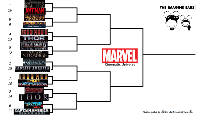 bracket - marvel