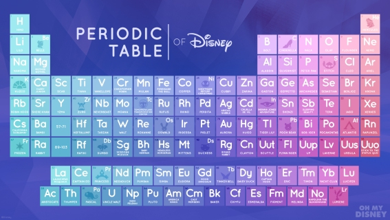 omd_periodictableofdisney_final
